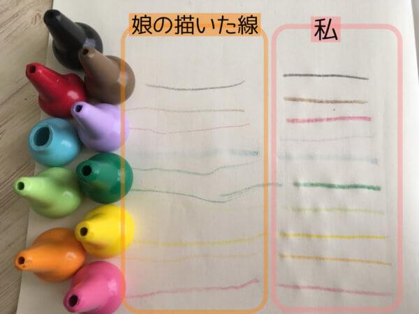 ベビーコロール発色の比較