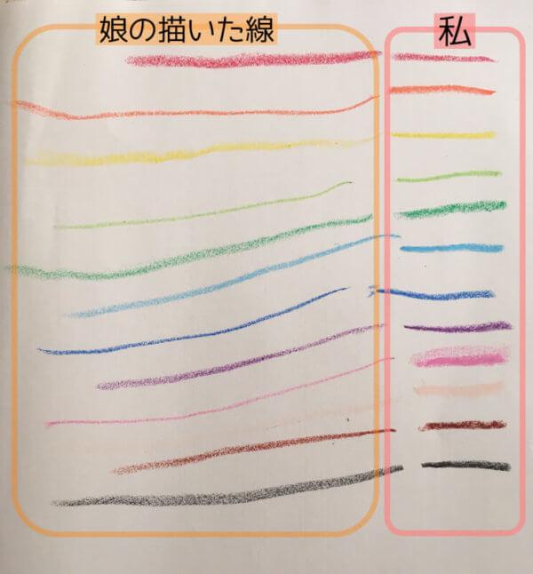 水で落とせるクレヨン発色比較