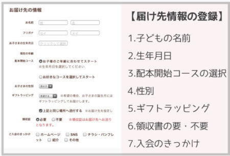 ワールドライブラリーパーソナル 申し込み方法
